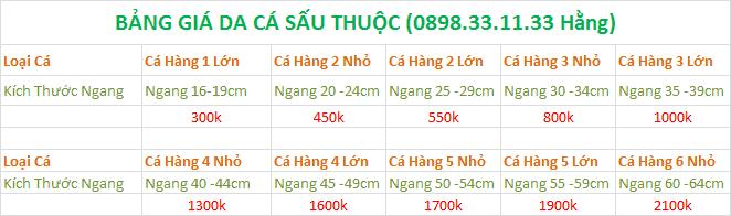 Bang Gia Da Ca Sau Thuoc Cty Do Da Vr360